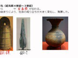 【歴史01-07】弥生時代