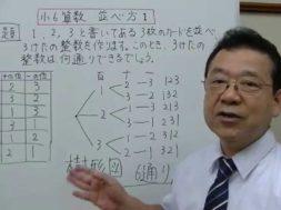 【小6算数】並べ方1