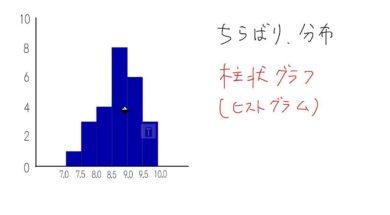 【小学校6年算数 10-2】柱状グラフ、ヒストグラム