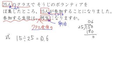 【小学校5年算数 10-4】百分率の文章題②