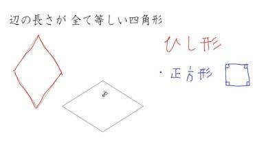 【小学校4年算数 10-7】ひし形