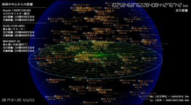 太陽系の惑星の距離や銀河との距離。(地球から惑星までの距離)