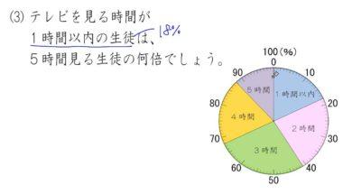 【小学校5年算数 11-2】帯グラフと円グラフを読みとる