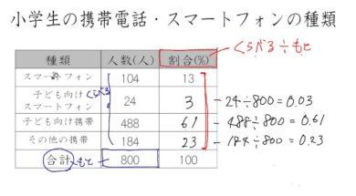 【小学校5年算数 11-4】帯グラフをかく
