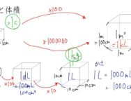 【小学校6年算数 11-4】単位の関係:体積と重さ