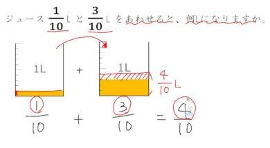 【小学校3年算数 11-5】分数の足し算、引き算