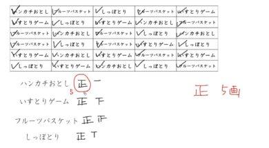 【小学校3年算数 11-6】正で数えよう、表にまとめよう