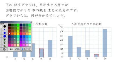 【小学校3年算数 12-3】ぼうグラフをよみとる②2つのグラフ