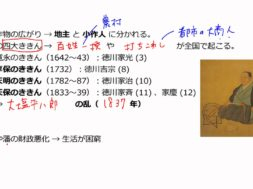【中学校歴史コース 12-4】貨幣経済への変化、寛政の改革
