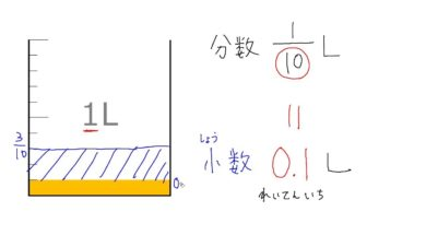 【小学校3年算数 13-1】小数①