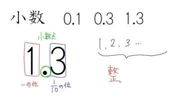 【小学校3年算数 13-2】小数②