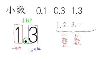 【小学校3年算数 13-3】小数であらわす