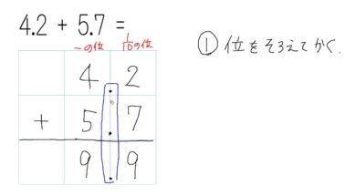 【小学校3年算数 13-5】小数の足し算、引き算(筆算)