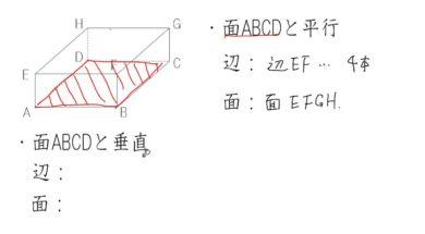 【小学校4年算数 14-7】面の平行、垂直