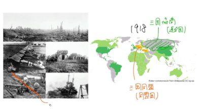 【中学校歴史コース 18-2】第一次世界大戦②開戦