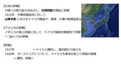 【中学校歴史コース 18-3】第一次世界大戦③日本の参戦、終戦へ