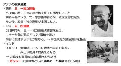 【中学校歴史コース 18-6】アジアの独立運動
