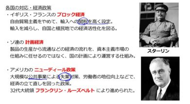 【中学校歴史コース 20-2】全体主義の台頭