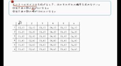 【中2数学 10-5】2つのサイコロの確率
