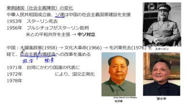 【中学校歴史コース 22-2】冷戦の変化