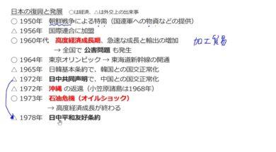 【中学校歴史コース 22-6】戦後日本の経済と外交