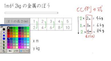 【小学校6年算数 7-4】比例の式