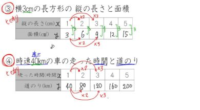 【小学校6年算数 7-5】比例の式:練習