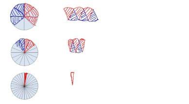 【小学校6年算数 8-1】円の面積