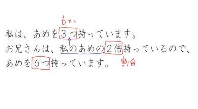 【小学校5年算数 9-1】割合、もとにする数、くらべる数