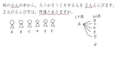 【小学校6年算数 9-3】場合の数:組み合わせをえらぶ②
