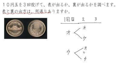 【小学校6年算数 9-5】場合の数:順番をきめる②(10円玉の表裏)