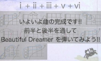 ウクレレ入門・初心者講座 STEP5「曲を弾いてみる・ラダー譜で弾く!」