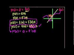 関数の多項式近似 その1