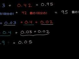 小数のたし算: 100分の 1https://www.youtube.com/watch?v=vjOles88do8