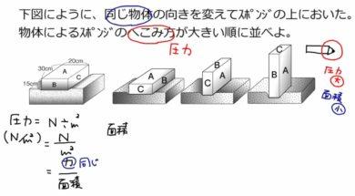 【中学1年・理科 14-1】圧力