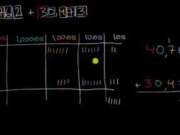 小数の割り算の筆算