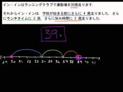 数直線上のたし算とひき算の文章問題