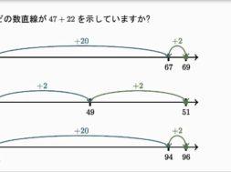 たし算とひき算のための正しい数直線