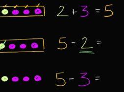 たし算とひき算の関係