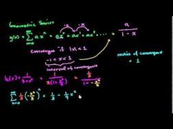 収束区間の関数を表す