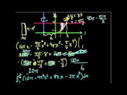 座標軸でない直線周りのバームクーヘン法2