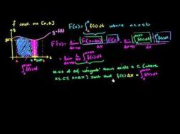 微積分の基本定理の証明