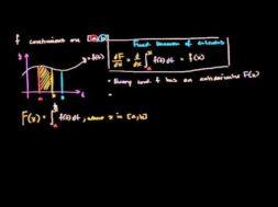 微積分の基本定理
