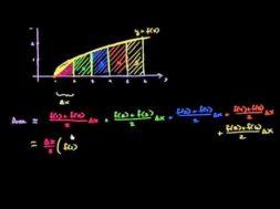 曲線の下の面積を台形で近似する方法