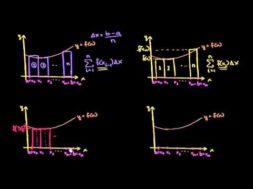 長方形または台形を使ったリーマン和による近似