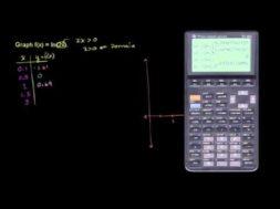 自然対数の関数をグラフに表す