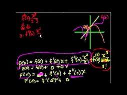 関数の多項式近似 その2