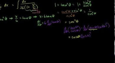 三角関数による置換積分法2