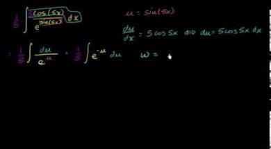 置換積分法を2回利用する方法