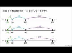 数直線上でのたし算とひき算 2